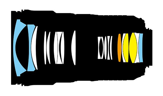 Nikkor-24-70mm-f2.8E-ED-VR-lens-design