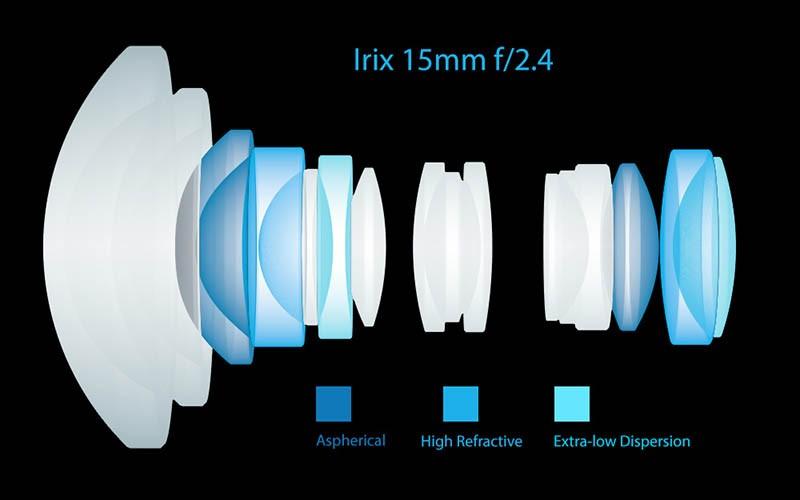 Irix-15mm-f2.4-full-frame-lens2