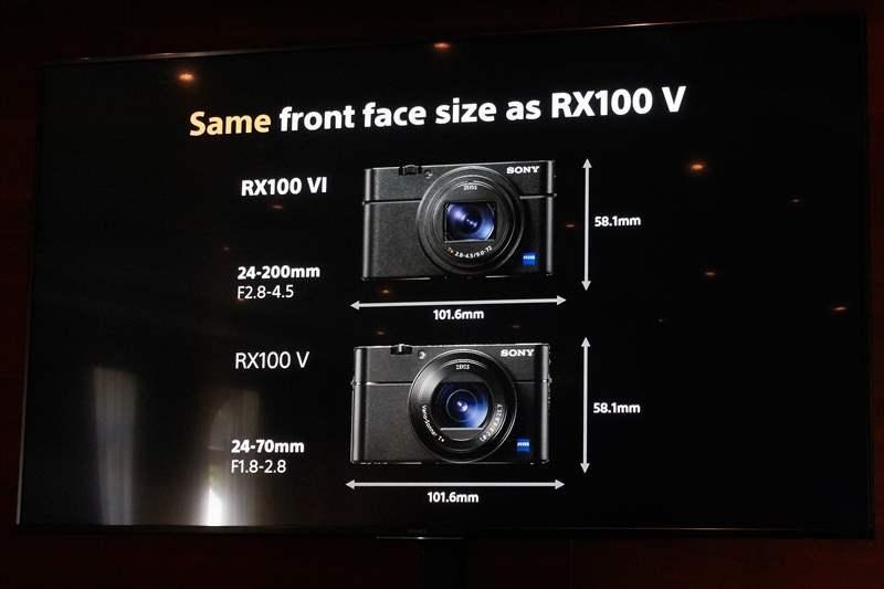 Prezentare RX100 VI (28)