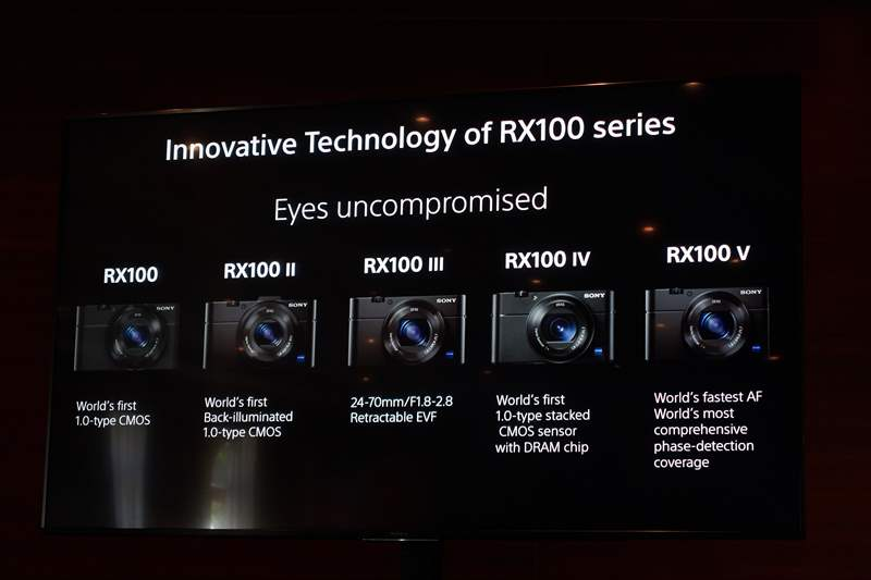 Prezentare RX100 VI (3)
