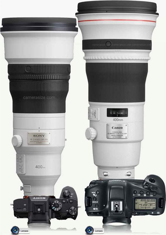 Sony 400 mm F2.8 G-Master (3)
