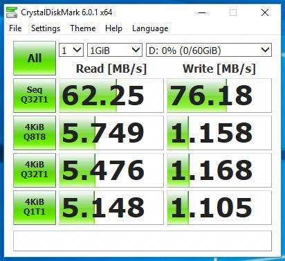 Kingston Canvas GO SDXC Crystal