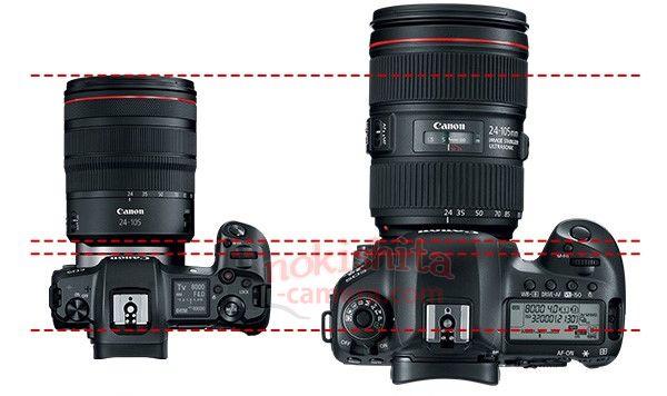 Mirrorles Canon R (1)