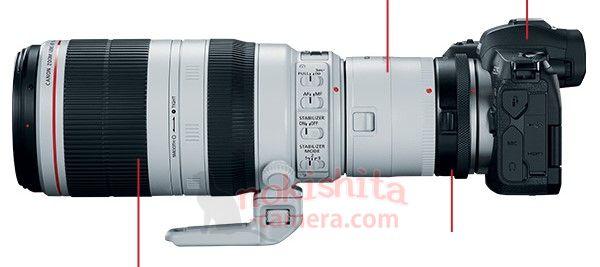 Mirrorles Canon R (2)