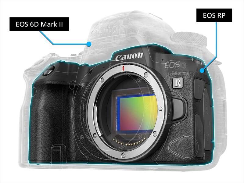 Canon EOS RP (3)