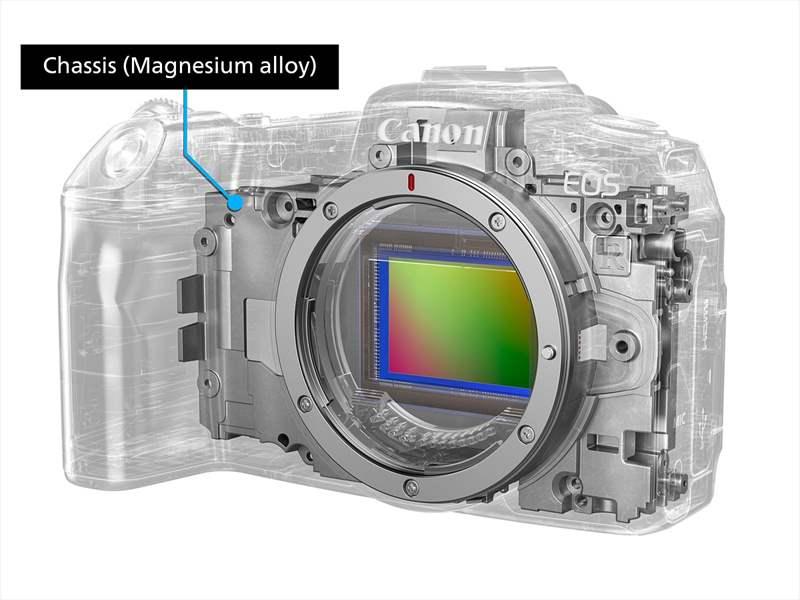 Canon EOS RP (5)