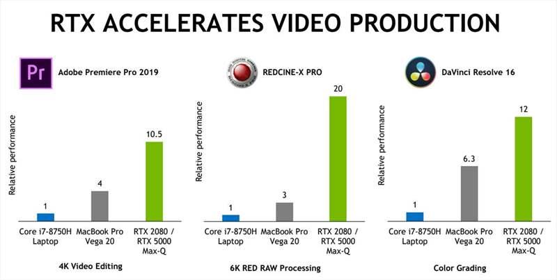 Nvidia Studio - Quadro RTX - GeForce RTX (2)