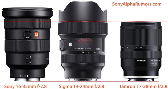 Sigma 14-24 mm F2.8 Art (1)