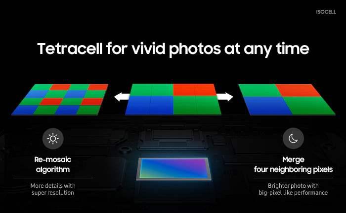 Samsung 108 Megapixeli