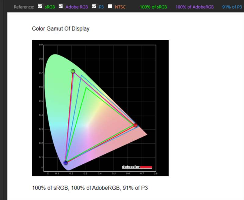 ConceptD 5 Pro (1)